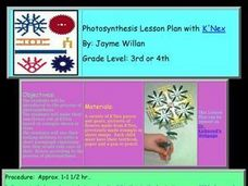 Photosynthesis With K'Nex Lesson Plan