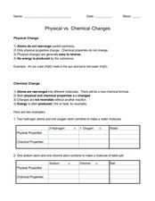 Physical vs. Chemical Changes Lesson Plan