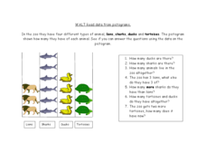 Pictograms: Animals in the Zoo Worksheet