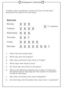 Pictograms of Haircuts Worksheet