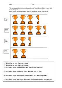 Pictograms: Race Horses Worksheet