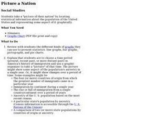 Picture a Nation Lesson Plan