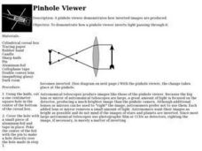 Pinhole Viewer Lesson Plan