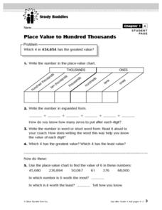Place Value To Hundred Thousands Lesson Plan