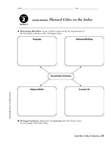 Planned Cities on the Indus Worksheet