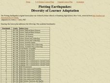 Plotting Earthquakes: Diversity of Learner Adaptation Lesson Plan