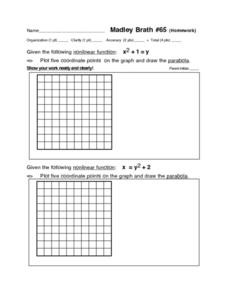 Plotting Nonlinear Functions - Drawing the Parabola Worksheet