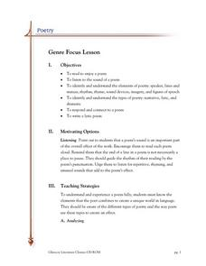 Poetry Genre Focus Lesson Lesson Plan