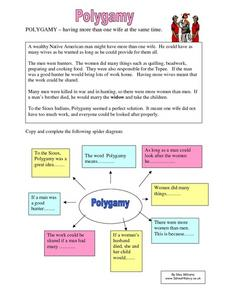 Polygamy Worksheet