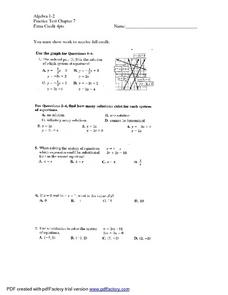 Practice Test Chapter 7: System of Equations Worksheet