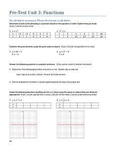 pre test unit 3 functions 8th grade worksheet lesson planet. Black Bedroom Furniture Sets. Home Design Ideas