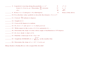 precalculus droodle review sheet 10th 12th grade worksheet lesson planet. Black Bedroom Furniture Sets. Home Design Ideas