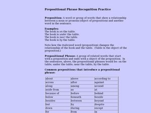 Prepositional Phrase Recognition Practice Lesson Plan