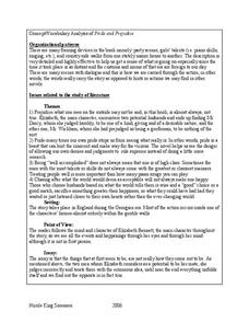 Vocabulary literary analysis