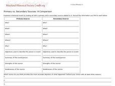 Primary vs. Secondary Sources: A Comparison Worksheet