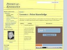 Prior Knowledge Lesson Plan