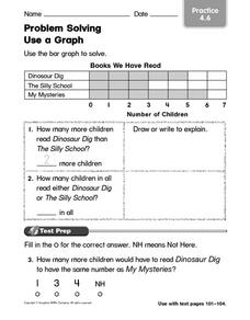Problem Solving: Use a Graph 3 Worksheet