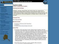 Profiles of Alaska Native Leaders Lesson Plan