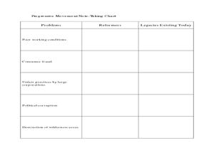 Printables Progressive Era Worksheets progressive movement note taking chart 7th 9th grade worksheet worksheet