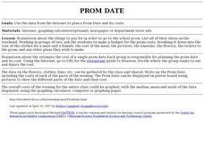 Prom Date Lesson Plan