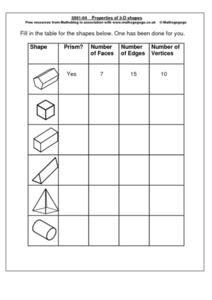 Properties of 3-D Shapes Worksheet