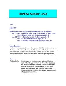 Rainbow Number Lines Lesson Plan
