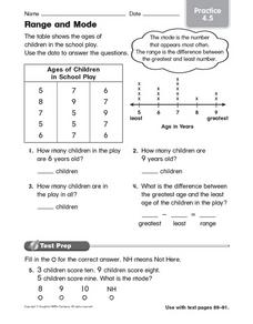 Range and Mode Practice 4.5 Worksheet