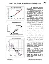 Rates and Slopes: An Astronomical Perspective Worksheet