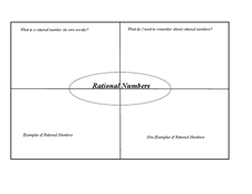 Rational Numbers Worksheet