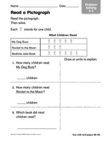 Read a Pictograph: Problem Solving Worksheet