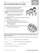 Read and Make Double Line Graphs Worksheet
