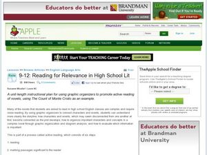 Reading for Relevance in High School Literature Lesson Plan