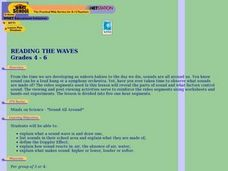 Reading the Waves Lesson Plan