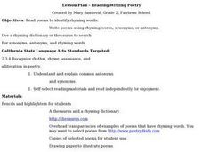Reading/Writing Poetry Lesson Plan