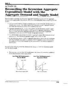 Reconciling the Keynesian Aggregate Expenditure Model with Aggregate Demand and Supply Model Worksheet