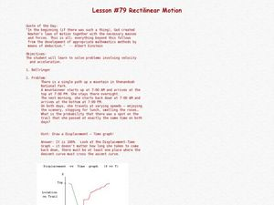 Rectilinear Motion Lesson Plan