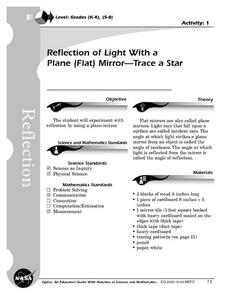 Reflection of Light Lesson Plan