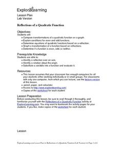 Reflections of a Quadratic Function Lesson Plan