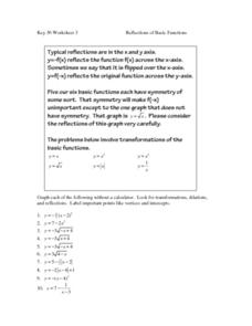 Reflections of Basic Functions Worksheet