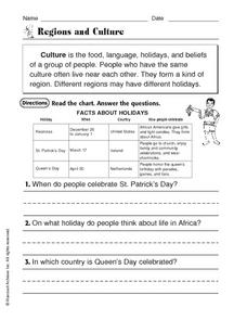 Regions and Culture Worksheet