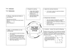 Relationships Between Two Unknown Quantities Lesson Plan