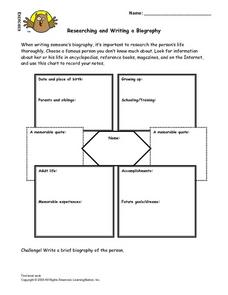 Researching and Writing a Biography Graphic Organizer Lesson Plan