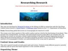 Researching Researchers Lesson Plan
