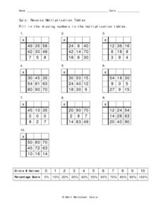 Reverse Multiplication Tables- Find the Factors Worksheet