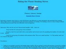Riding the Fluent Reading Waves Lesson Plan