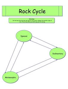 Rock Cycle1 Worksheet