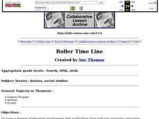 Roller Time Line Lesson Plan