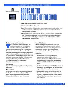 Roots of the Documents of Freedom Lesson Plan