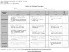 Rubric for Firsthand Biography Worksheet