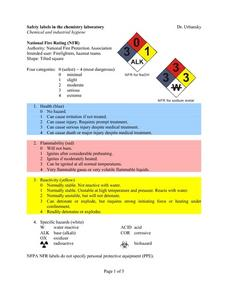 Safety Labels In The Chemistry Laboratory Lesson Plan